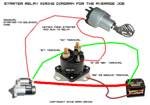 Freightliner Starter Solenoid Wiring Diagram | Atkinsjewelry on ford solenoid diagram, solenoid circuit, solenoid wire, solenoid operation, solenoid engine, solenoid parts, solenoid switch diagram, solenoid valve, solenoid actuator, solenoid starter, solenoid relay, solenoid coil, solenoid connector, starter diagram, solenoid schematic, solenoid body diagram, solenoid assembly diagram, winch solenoid diagram, solenoid sensor, solenoid installation,
