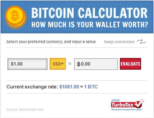 bitcoin slumps on credit-card ban