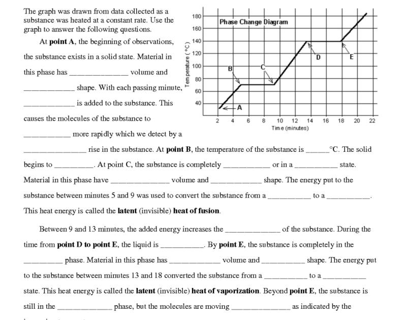 Phase Change Worksheet Answer Key   worksheet