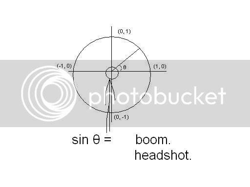 Trigonometry Joke - xkcd