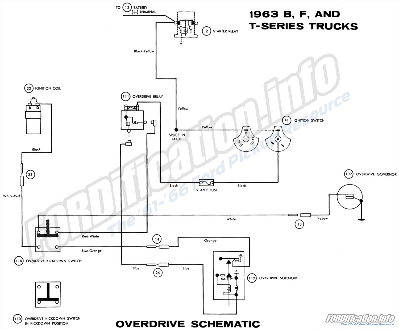 1963 Ford F100 Wiring Schematic Wiring Diagram Verison Verison Lastanzadeltempo It