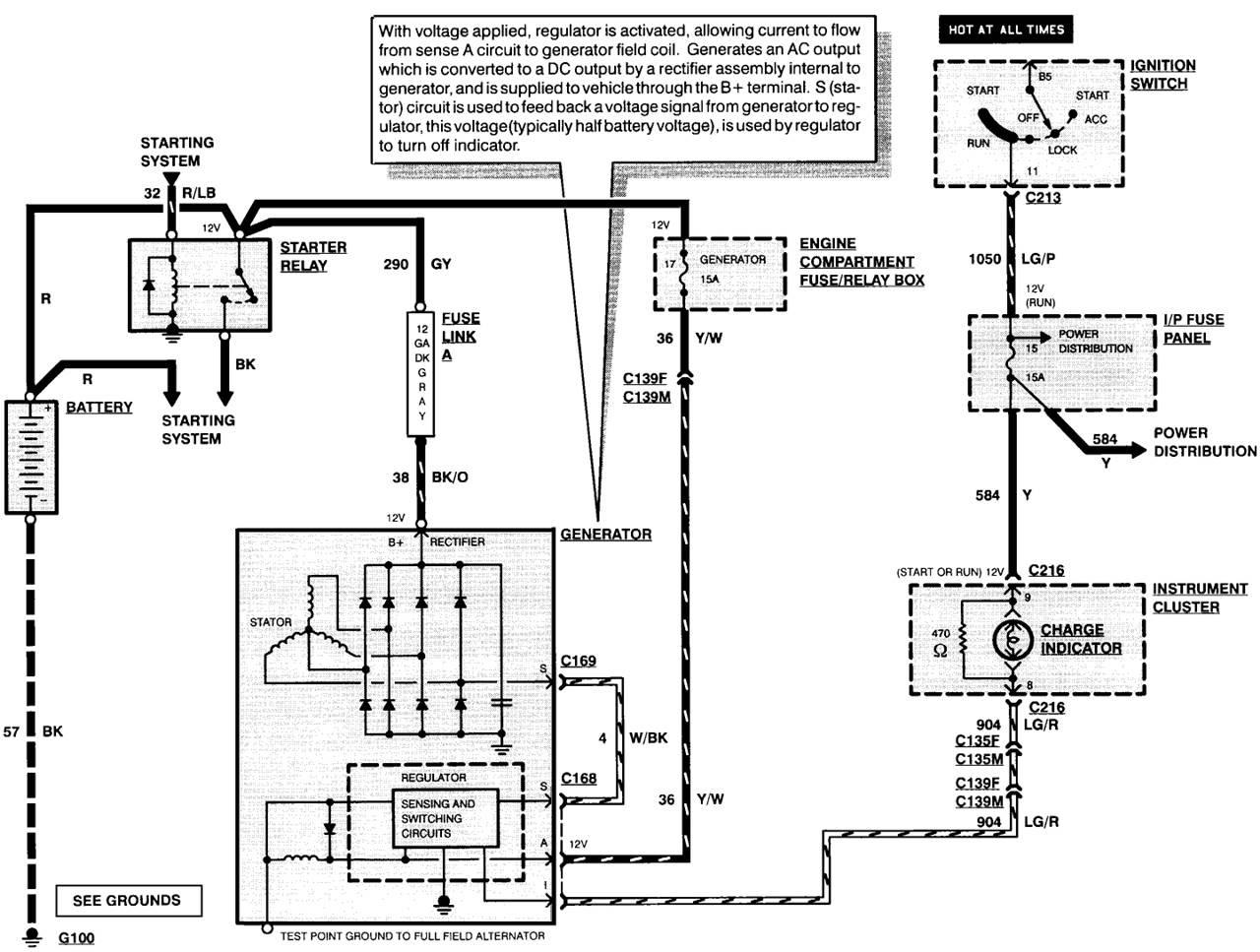1990 Ford F150 Alternator Wiring Diagram Wiring Diagram Corsa C Corsa C Pasticceriagele It