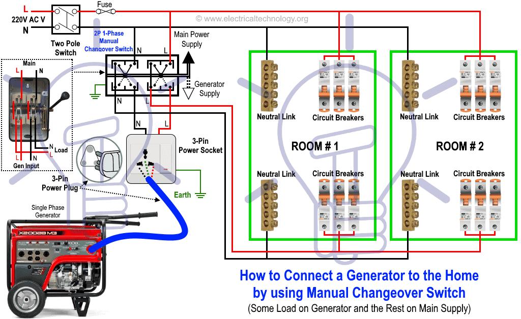 Generator Kva Wiring Diagram