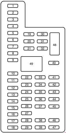 Ford Expedition 2015 2017 Fuse Box Diagram Auto Genius
