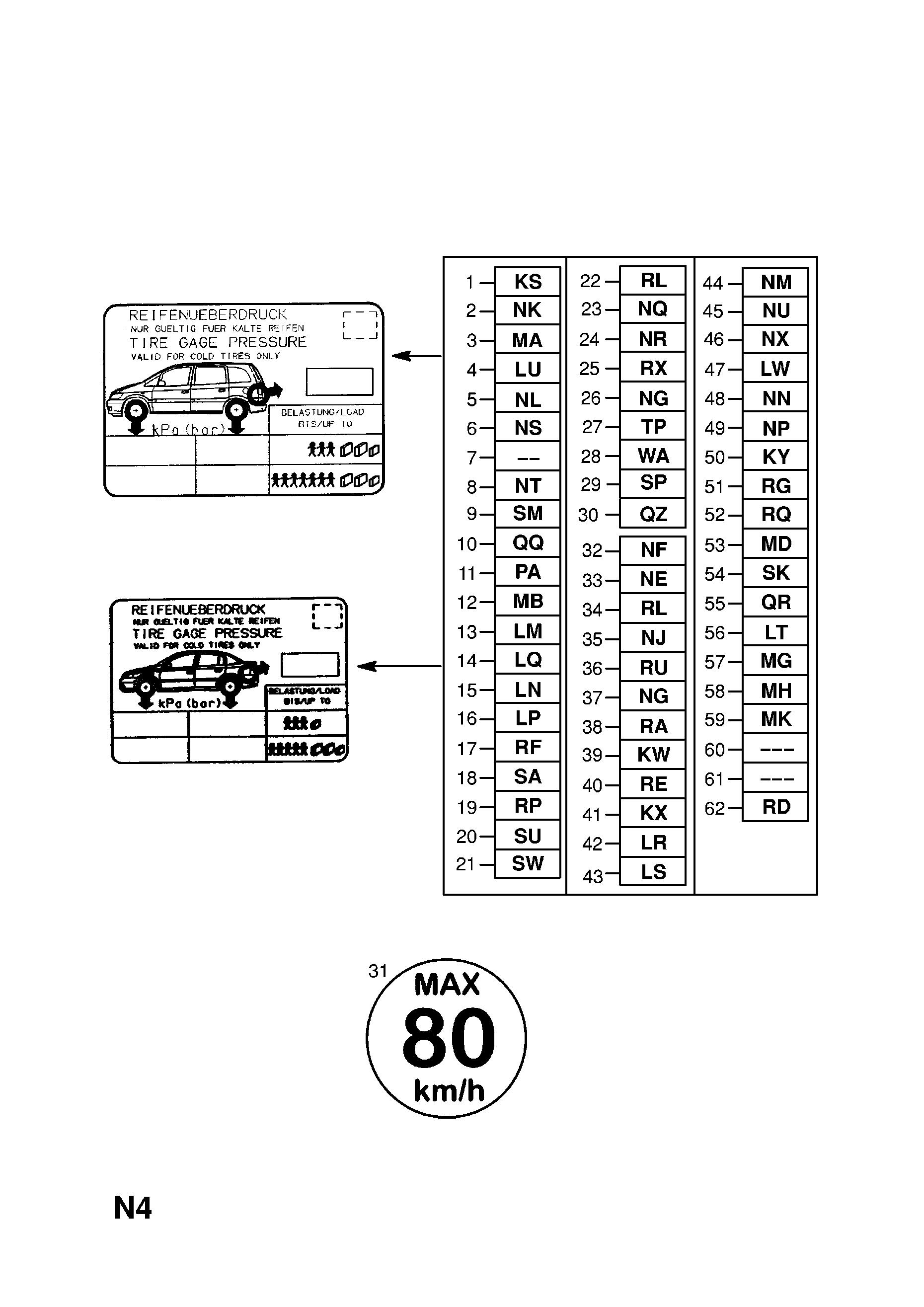 Image Result For Car Tyre Pressure Number