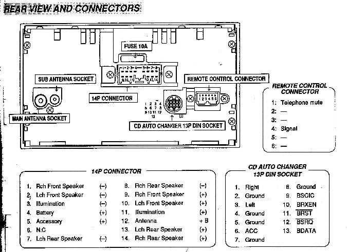 Boat Wiring Diagrams Download