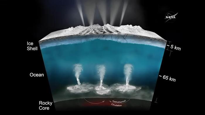 Resultado de imagen para Enceladus