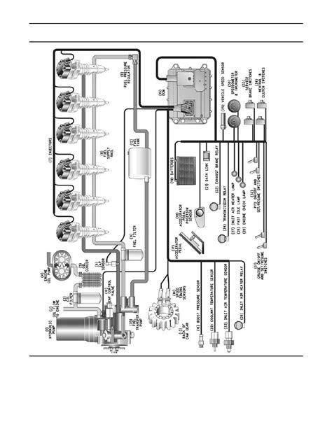 Diagrams Wiring : Dt466e Wiring Diagram - Best Free Wiring