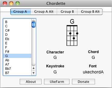 chordette
