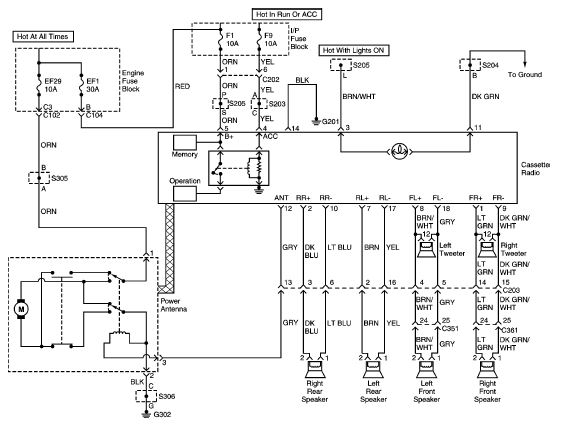 audio wiring diagram pdf