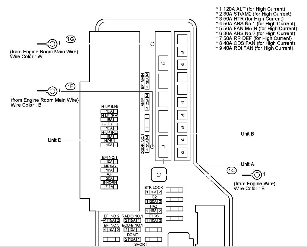 Bc4a 2011 Toyota Tundra Fuse Box Location Wiring Library