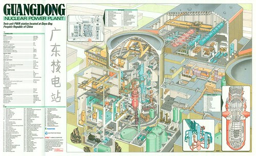 Nuclear Reactor Cutaway Schematic -- Guangdong Nuclear Power Plant