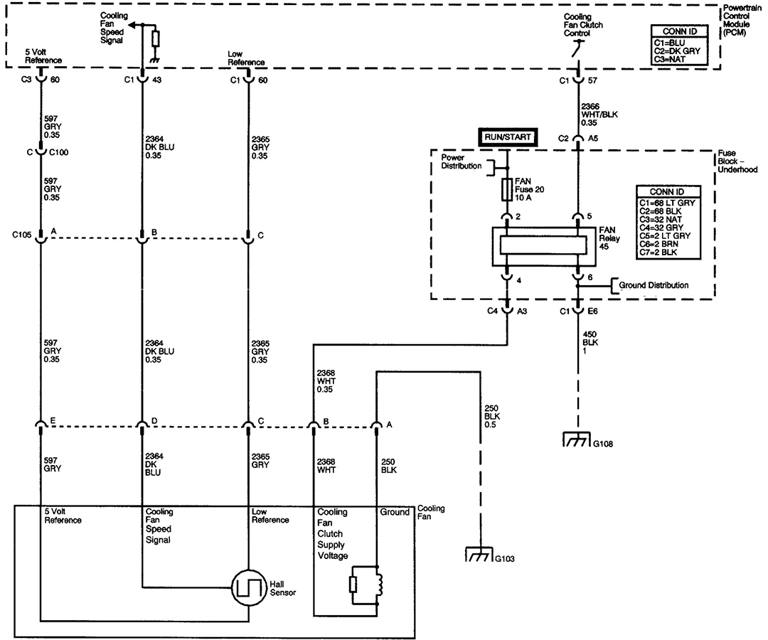 2002 Trailblazer Wiring Diagram
