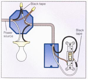 Fluorescent Light Fixture Wiring Diagram Submited Images