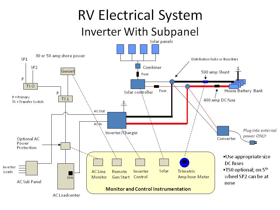 Rv Electrical Wiring Diagram Home