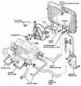cooling system news how to burp cooling system