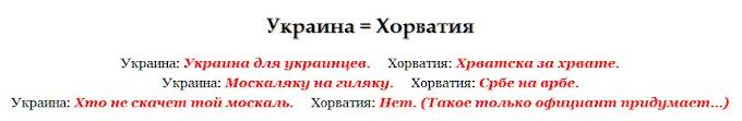 Рецепт спасения Украины от США. Хорватский сценарий