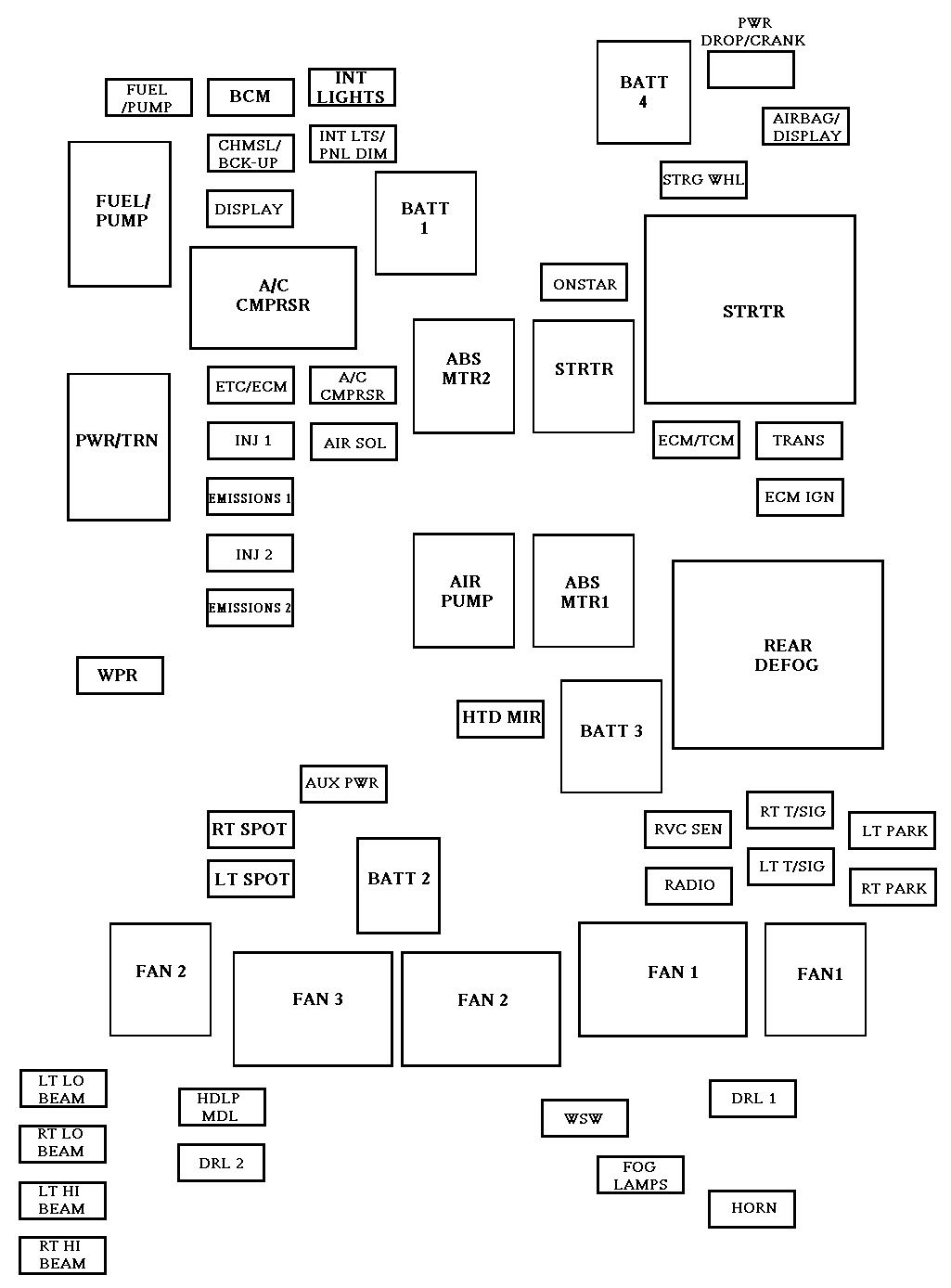 2012 Chevrolet Impala Fuse Diagram Wiring Diagram Page Note Owner A Note Owner A Granballodicomo It