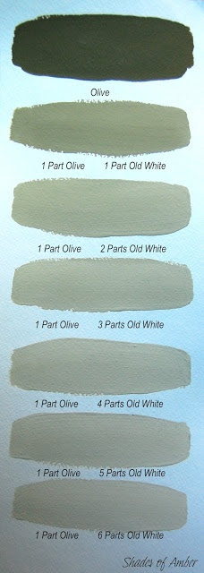 Chalk paint color theory.