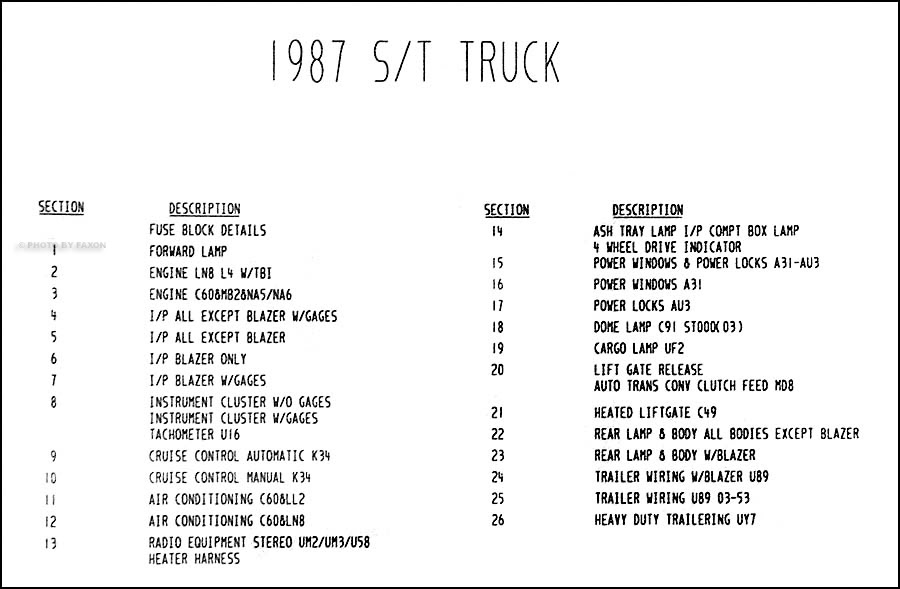1987 Chevy/GMC S/T Wiring Diagram Manual Original Pickup ...