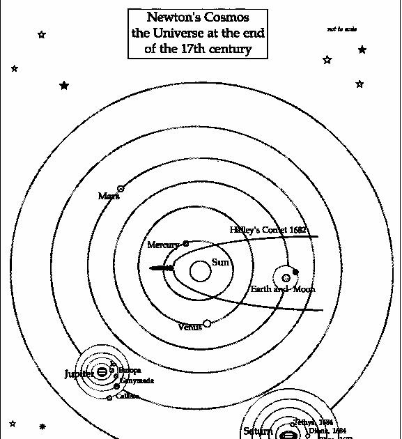 isaac newton  new isaac newton universe model