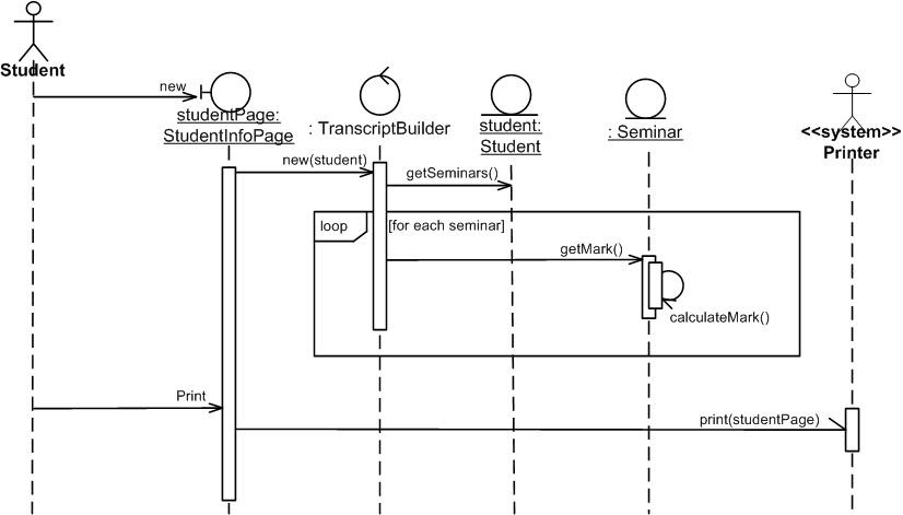 20 New Activity Diagram For Course Registration System