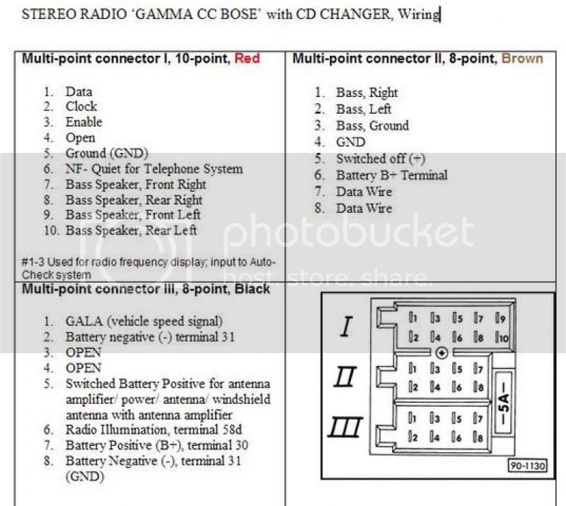2007 Audi A4 Radio Wiring Diagram - AUDI CARAUDI CAR