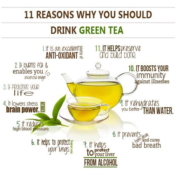 11 Reasons why you should drink green tea ...