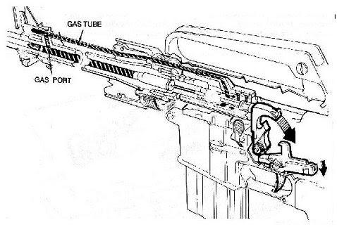 Figure 4-6. Firing.