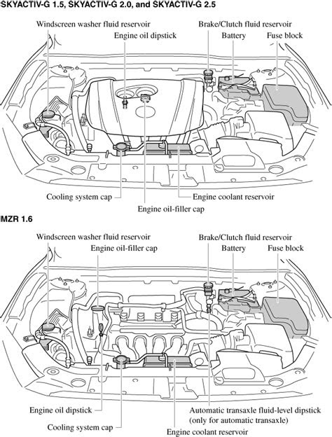 2007 Mazda 3 Motor Mount Locations - Wallpaperzen.org