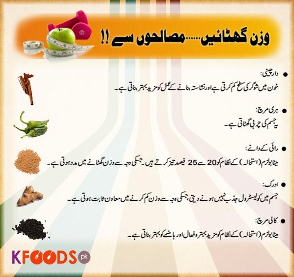 Weight reduction Karne Ke Upay