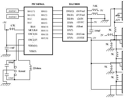 Bộ tạo tín hiệu với PIC16F84A và DAC0808