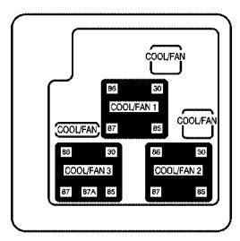 Chevrolet Tahoe 2005 Fuse Box Diagram Auto Genius