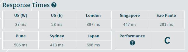 HosGator server response time results