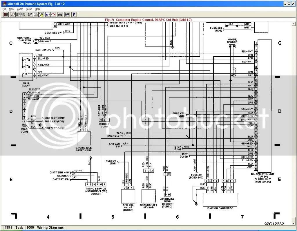 2003 Saab Fuse Box Diagram