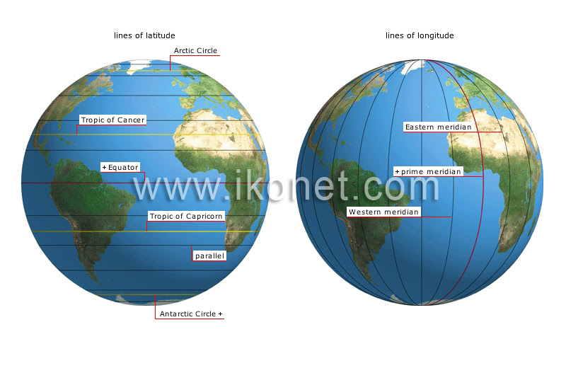 Earth Geography Cartography Grid System Image Visual Dictionary