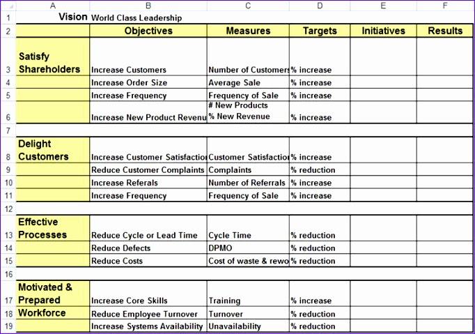 employee performance scorecard template excel kxfeh best of project scorecard template employee performance balance scorecard of employee performance scorecard template exceli7i548