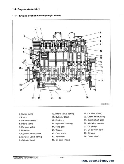 Daewoo Doosan D1146/TI DE08TIS Engine Shop Manual PDF