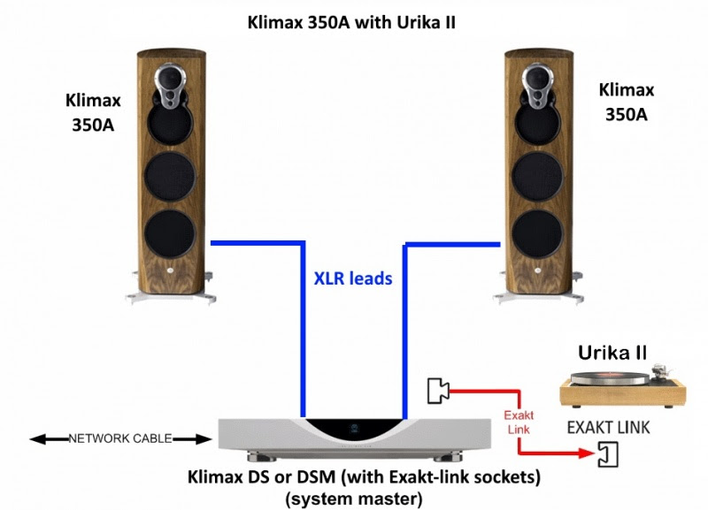 File:350A with Urika-II.jpg