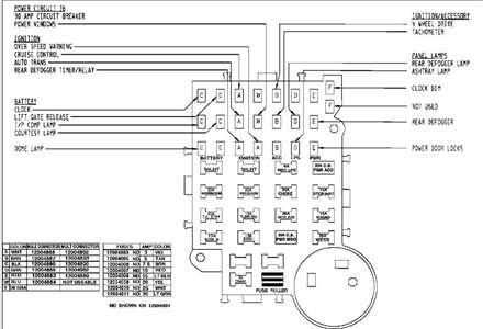 Wiring Diagram: 32 1987 Chevy Truck Fuse Box Diagram