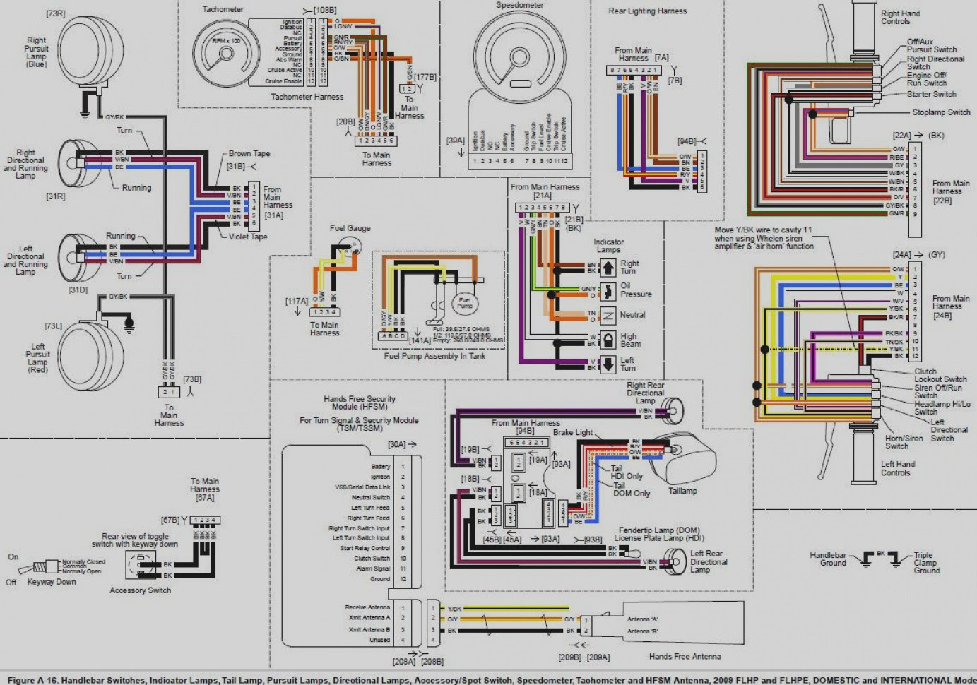 Harley Davidson Wide Glide Wiring Diagram Wiring Diagrams Name Name Miglioribanche It