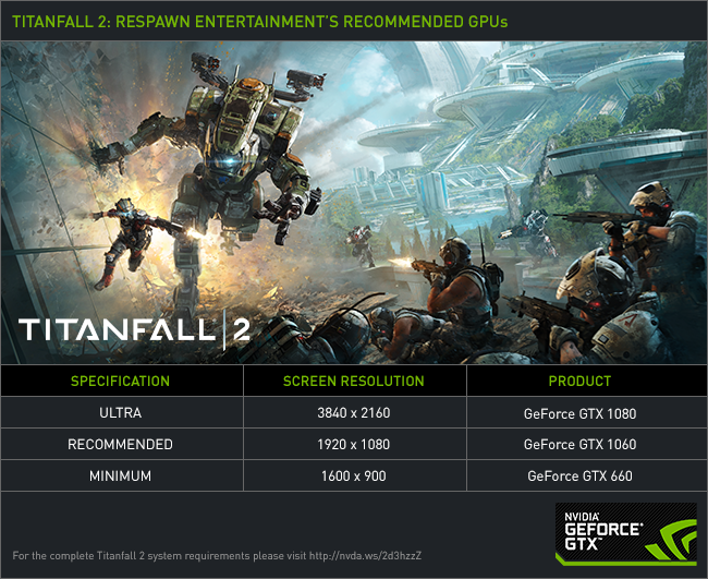 Titanfall 2 Respawn Entertainment GeForce GTX GPU Recommendations