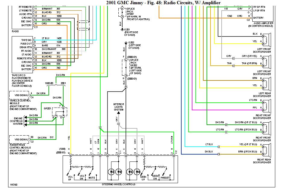 wiring diagram suv jimmy radio - Wiring Diagram