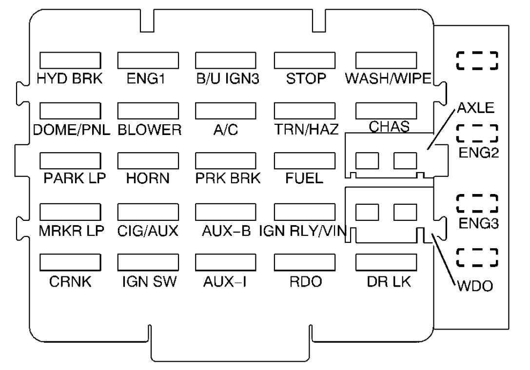 1991 Gmc 6500 Series Fuse Box Wiring Diagrams Recover Recover Chatteriedelavalleedufelin Fr