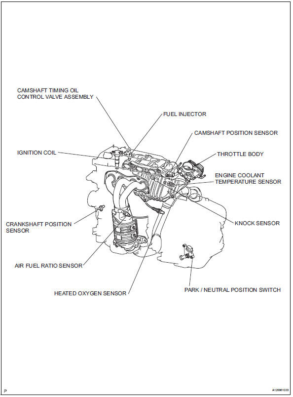Toyota Rav4 Knock Sensor Location Toyota Rav 4