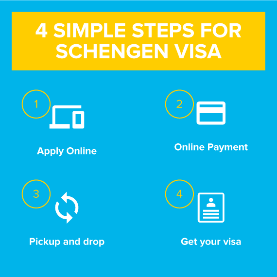 What Is A Schengen Visa And How To Apply Vfs Portugal Visa