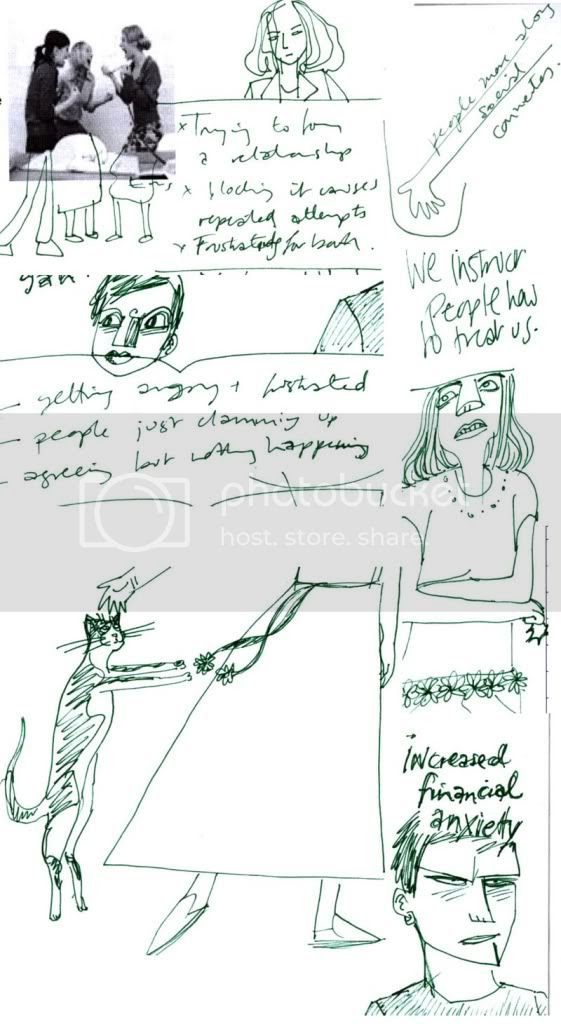 course,self-help,personal effectiveness,doodles,training