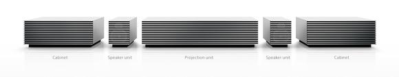 sony projetor de curto alcance