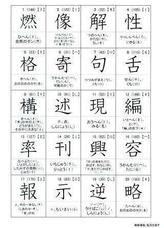 小学校の漢字カード