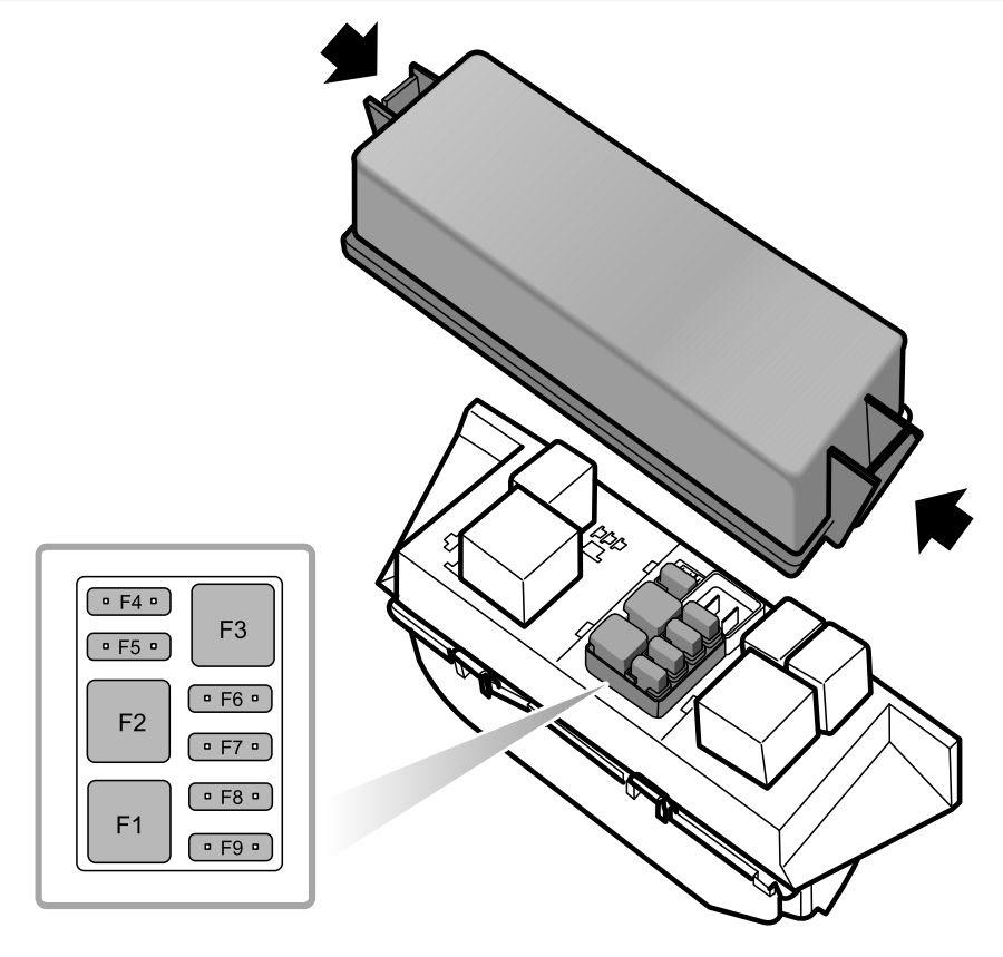 Mg 6 Fuse Box Diagram Auto Genius